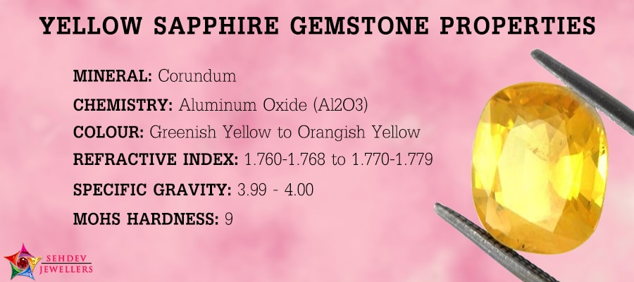 Guide On Properties of Yellow Sapphire Gemstone