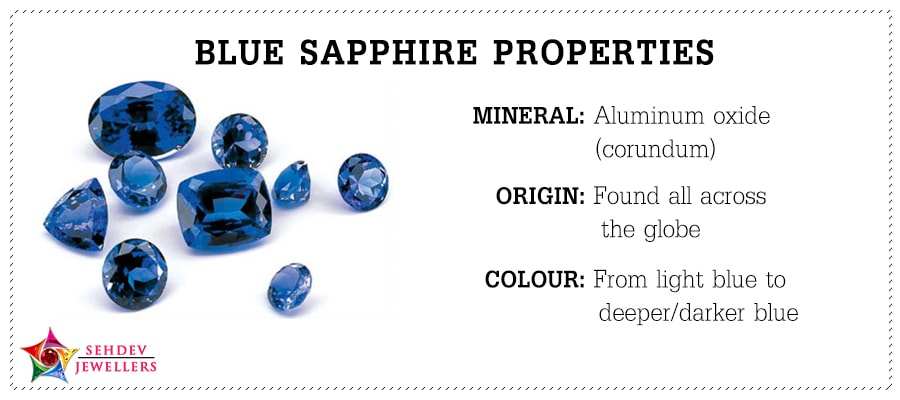 September - The Month of Blue Sapphire Gemstone