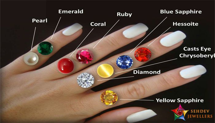 correct fingers for wearing your astrological gemstone rings