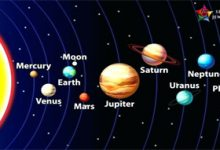 Significance of Colors in Astrology