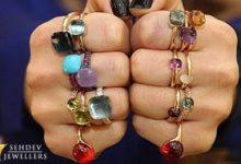 Meaning of Each Finger for Rings